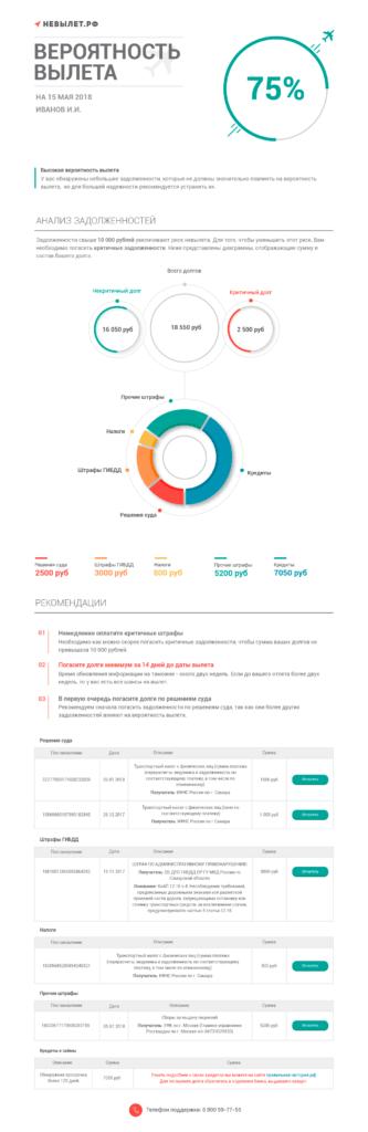 Пример отчета о задолженностях с сайта Невылет.рф